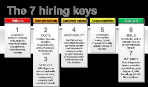 7 keys to hiring
