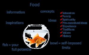 BigFish slide