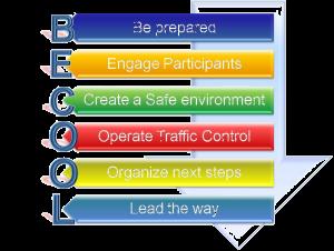 Facilitation model slide